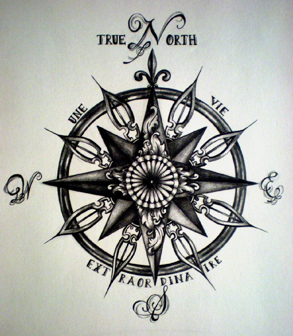 Compass Tattoos Desi