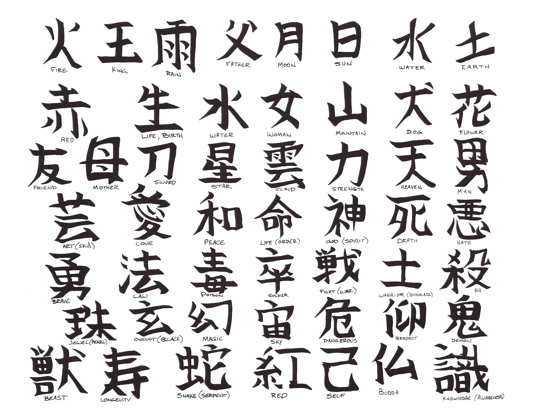 tattoo designs chinese writing