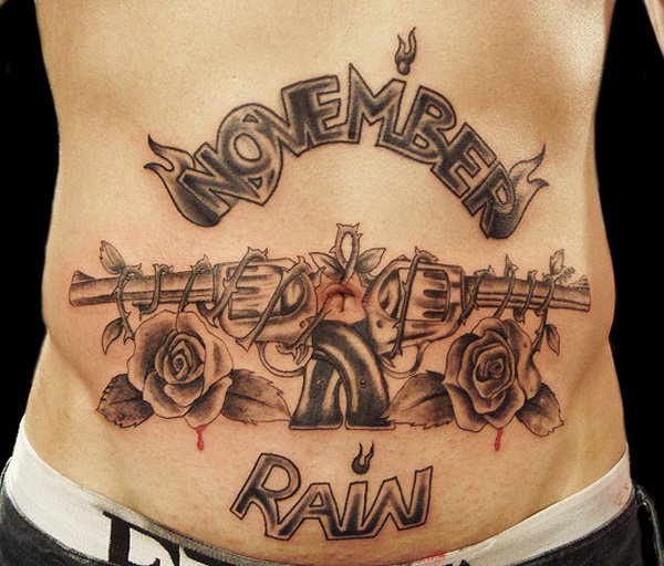 Guns and roses tattoos designs ideas and meaning for Guns n roses tattoos