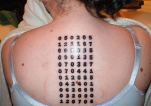 Number Tattoo Designs
